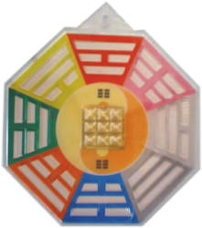 Bagua for Inside Use